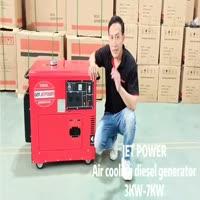 Best Air Cooled Diesel Generator Set Wholesale Supply